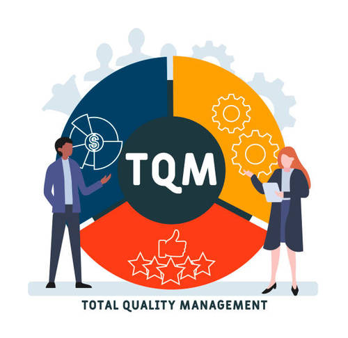 Certified Total Quality Management Professional